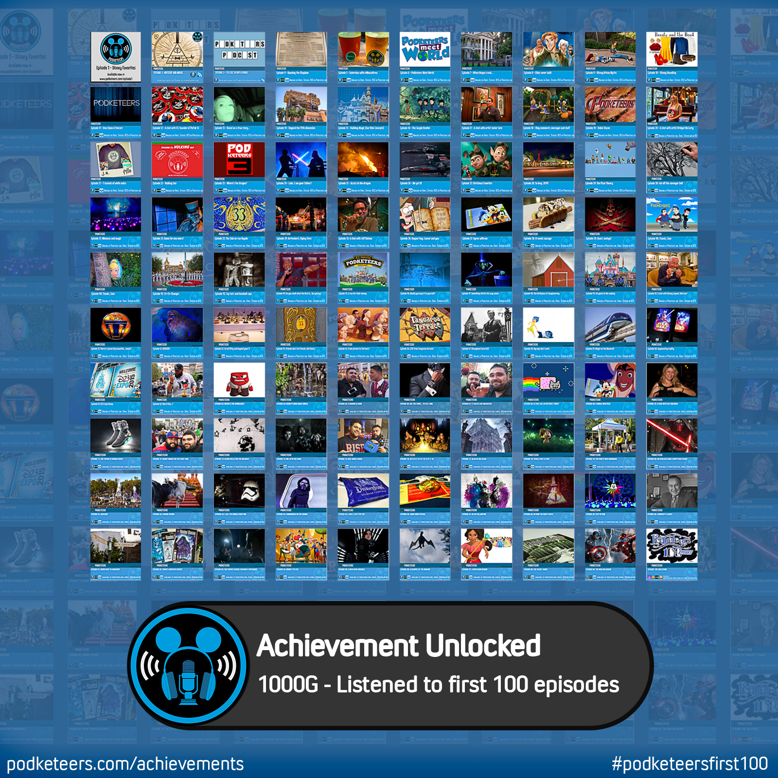 Listened to first 100 episodes! #podketeersfirst100